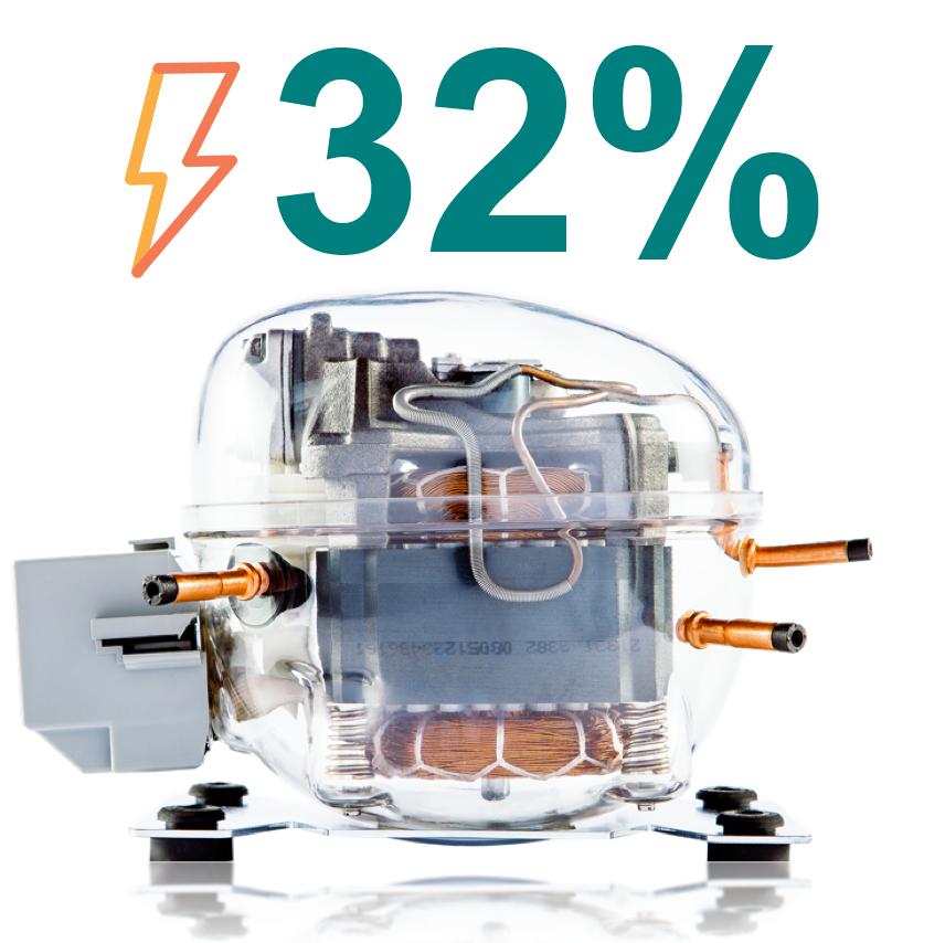 Компрессор Embraco EMC продемонстрировал новый уровень энергоэффективности.